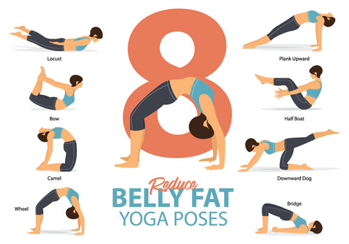 cartoon tutorial on 8 yoga poses to reduce belly fat