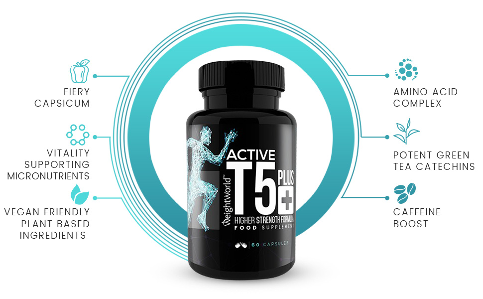 Infographic image showing the multiple benefits of Active T5 Plus