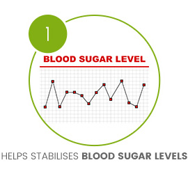 image of graph to show the fluctuations of blood pressure