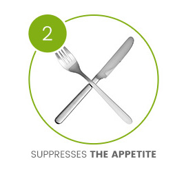 image of knife and fork to indicate someones appetite