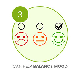 image of smiley, neutral and frowny face to indicate mood