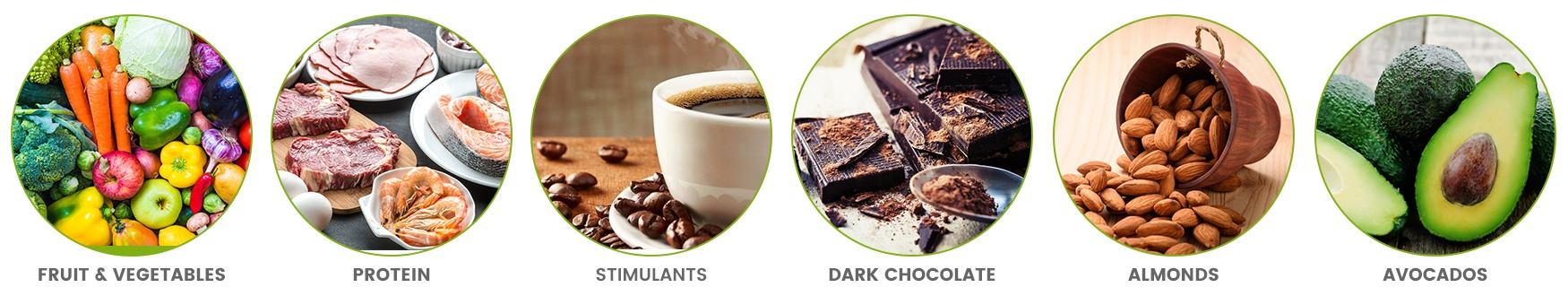 pictures of fruit,vegetables, protein, stimulants, dark chocolate, almonds and avacados.