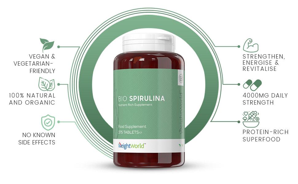 view of packaging for diet foods super spirulina Pure Algae Superfood Formula