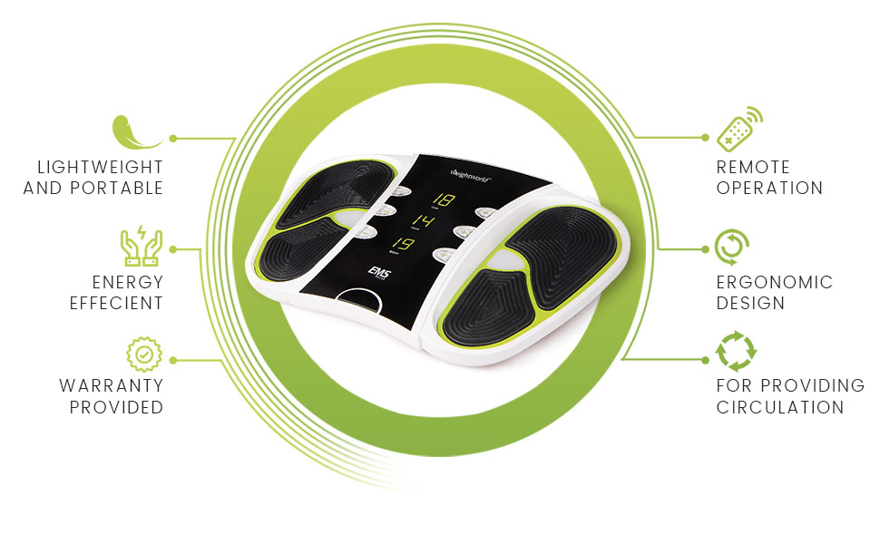infographic with front view of weightworld circulator