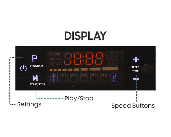 infographic on how to use the display with buttons