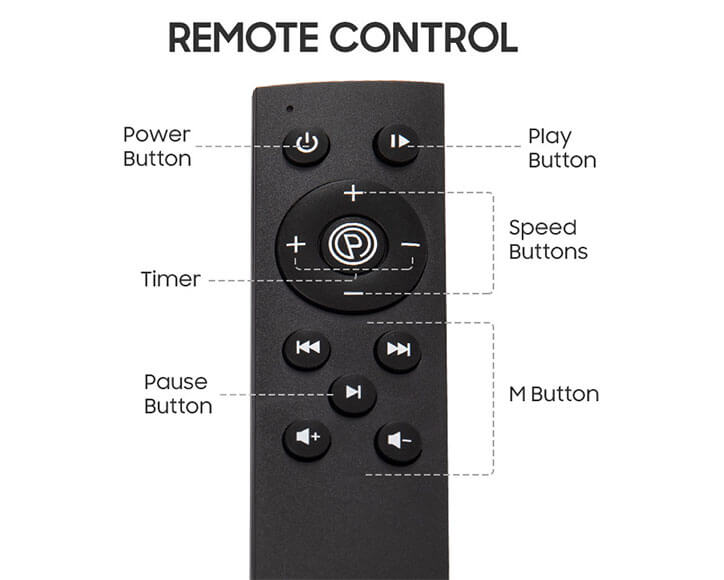 infographic on how to use the remote for the device