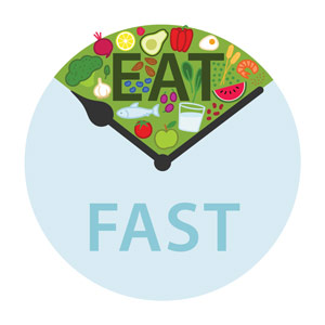 clock with food in the middle to show when to eat and when to fast