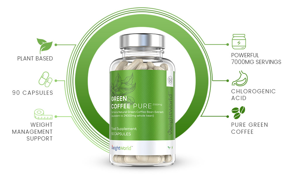 Green Coffee Pure Weight Management Supplement Weightworld