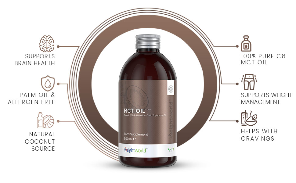 front view of weightworlds Pure C8 MCT Oil weight managment supplement