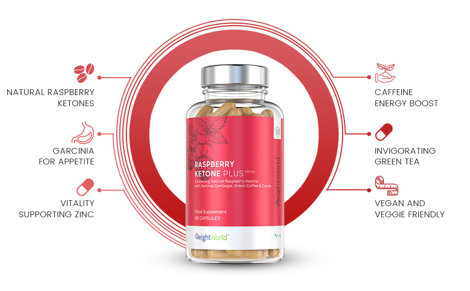 front view of weightworlds raspberry ketone plus capsules