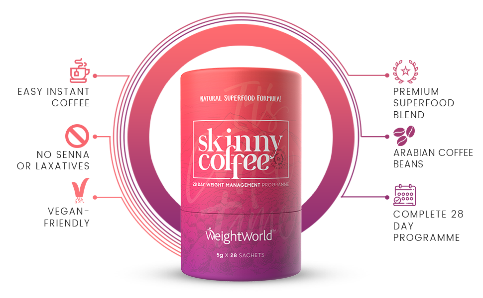 Front view of weightworlds skinny coffee 28 day weight managment drink