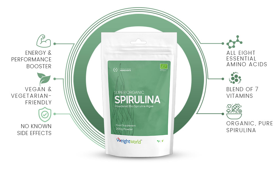 view of packaging for diet foods super spirulina Pure Algae Superfood Formula