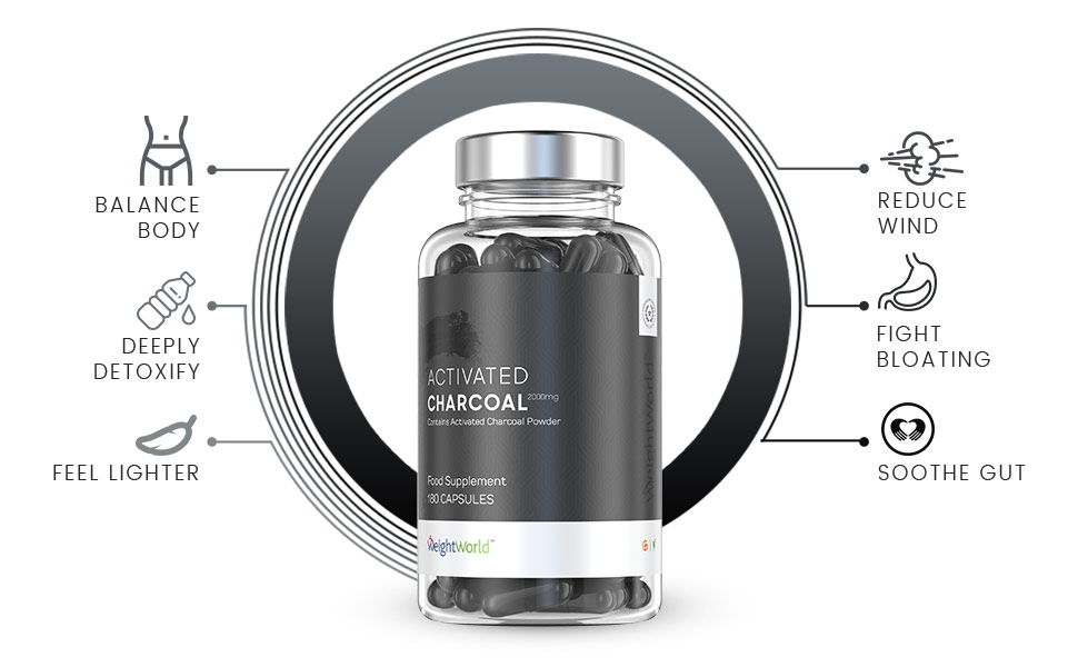 infographich showing the benefits of activated charcoal for the body