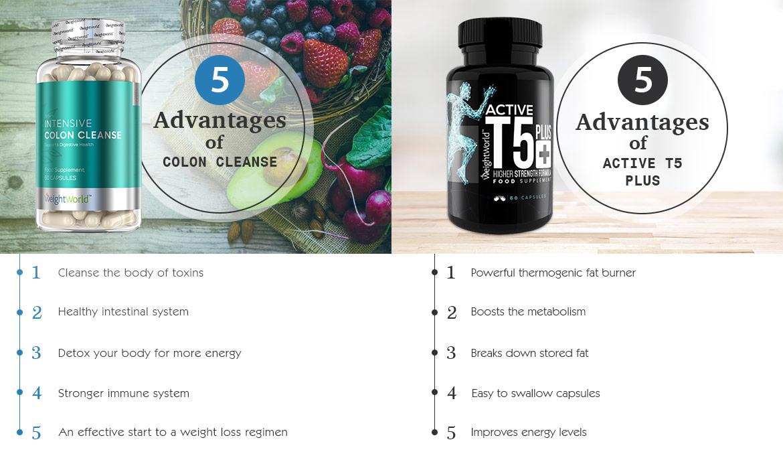 Advantages of Active T5 Plus & Colon Cleanse capsules