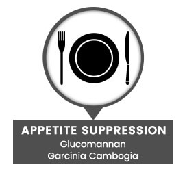 Appetite suppression
