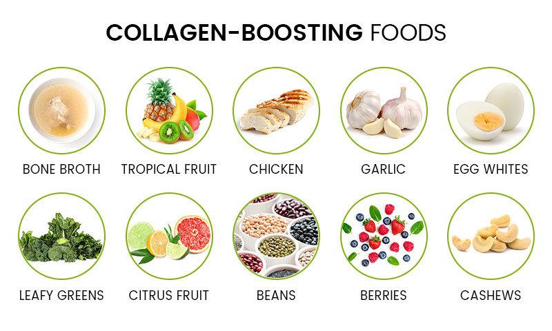 Infographic of 10 Foods that Boost Collagen with images