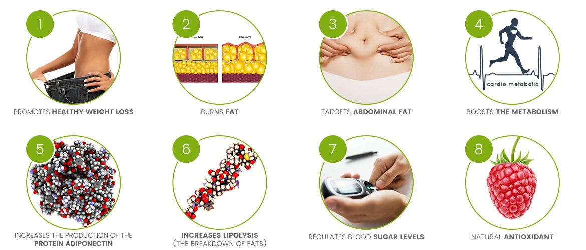 Potential Raspberry Ketone Benefits for Weight Loss